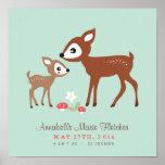 Hello Deer! Baby Nursery Wall Art Posters