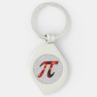 Hot Pi Key Ring
