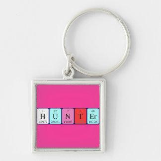 Hunter periodic table name keyring