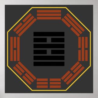 """I Ching Hexagram 38 K'uei """"Opposition"""" Poster"""