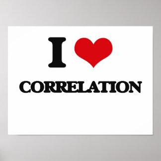 I love Correlation Posters