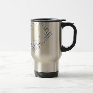 I love Metric System 2 Coffee Mugs