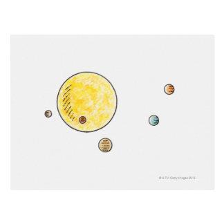 Illustration of planets orbiting the Sun Postcard