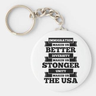 Immigration U.S.A. Key Ring
