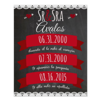 Important Dates sign for wedding Poster