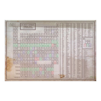 Improved Periodic Table of Elements Poster
