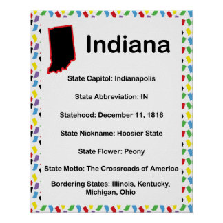 Indiana Informational Educational Poster
