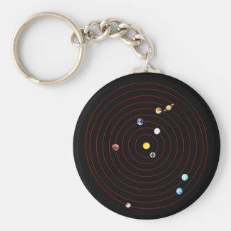 January 4, 2001 basic round button key ring