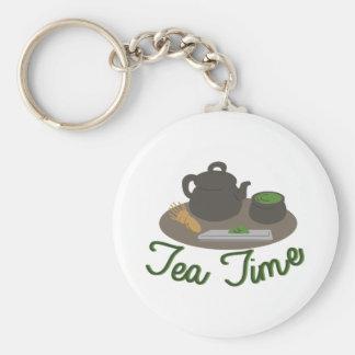 Japanese Tea Ceremony Tea Basic Round Button Key Ring