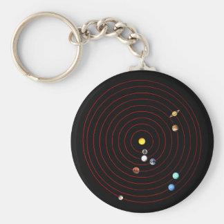 July 20, 1999 basic round button key ring