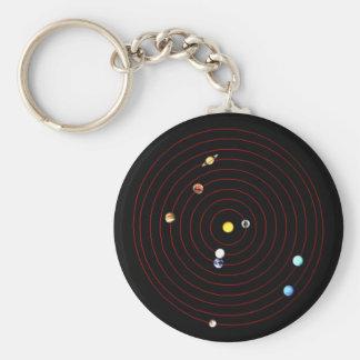 June 5, 2004 basic round button key ring