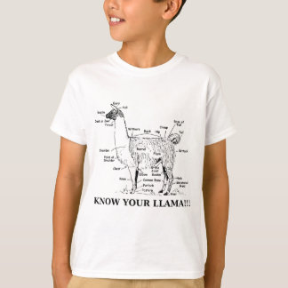 Know Your Llama Anatomy T-Shirt