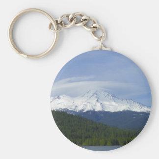 Lake Sis Goods Basic Round Button Key Ring