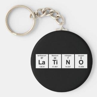 LaTiNO Keychain