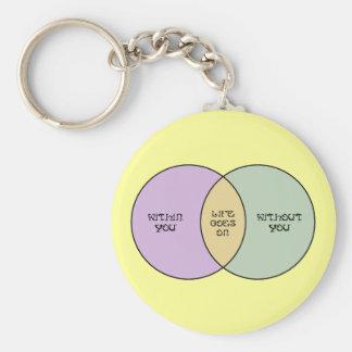 Life Goes On Venn Basic Round Button Key Ring
