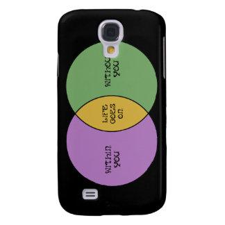 Life Goes On Venn Galaxy S4 Cover