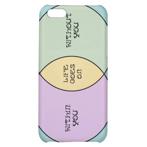 Life Goes On Venn Cover For iPhone 5C