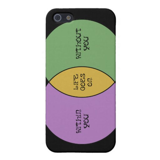 Life Goes On Venn Case For iPhone 5