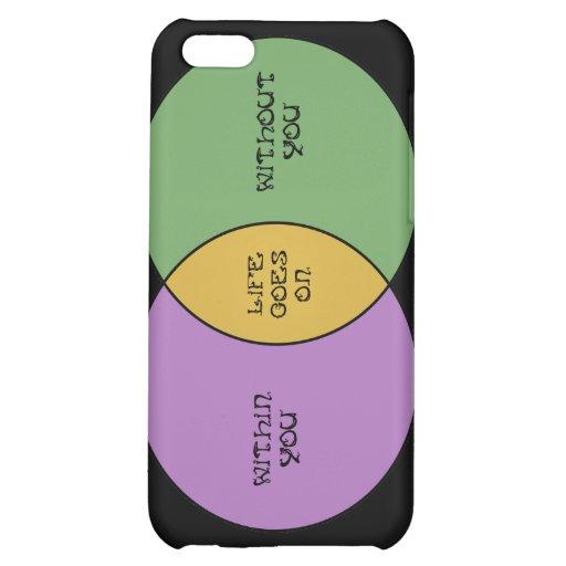 Life Goes On Venn iPhone 5C Cover