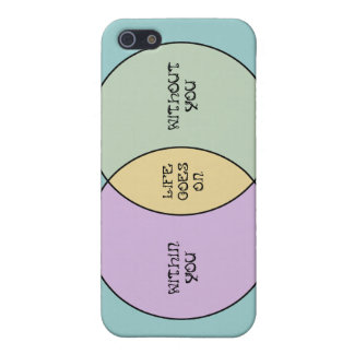 Life Goes On Venn iPhone 5 Covers