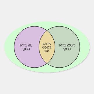 Life Goes On Venn Oval Sticker