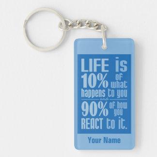LIFE QUOTE custom monogram key chain