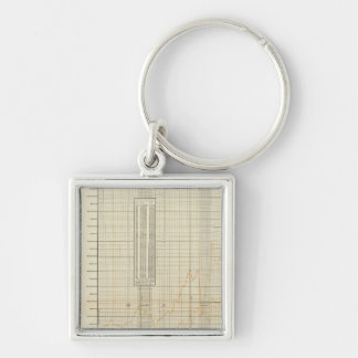 lithographed charts of Finance and commerce Key Ring