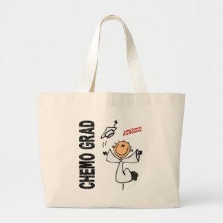 Lung Cancer CHEMO GRAD 1 Bag