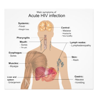 viral infectious disease hiv Our board specialized infectious disease physicians provide exceptional care for treatment of various bacterial, viral, fungal and parasitic diseases that include hiv.
