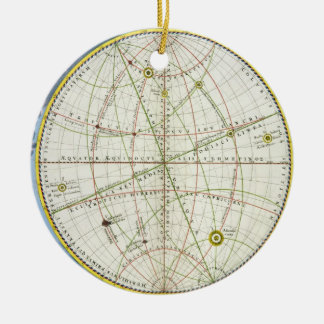 Map Charting the Movement of the Earth and Planets Christmas Ornament
