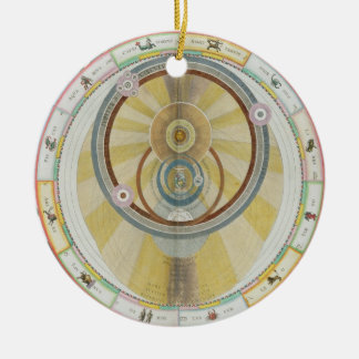 Map showing Tycho Brahe's System of Planetary Orbi Christmas Ornament