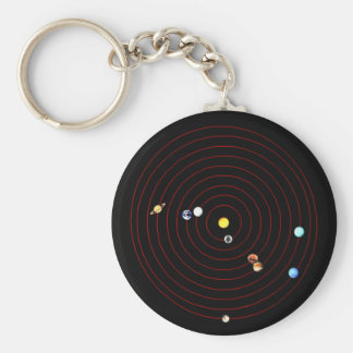March 8, 2009 keychain