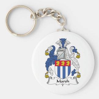 Marsh Family Crest Key Ring