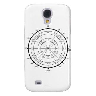 Math Geek Unit Circle Galaxy S4 Case