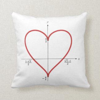 Mathematical heart throw cushion