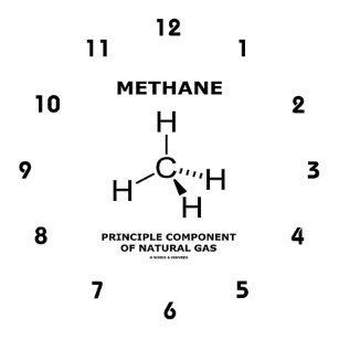 Chemistry wall clocks zazzle methane principle component of natural gas round clock urtaz Choice Image