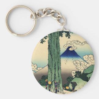 Mishima Pass in Kai Province Key Ring