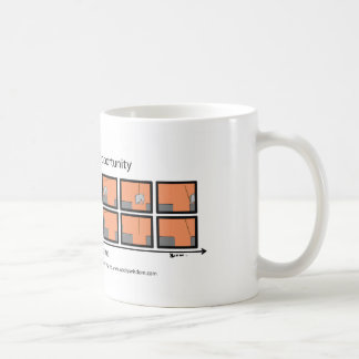 Missed Opportunity Elephant Strips Classic White Coffee Mug