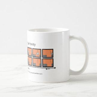 Missed Opportunity Elephant Strips Basic White Mug