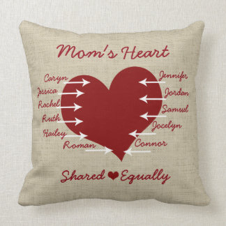Mom's Heart Cushion