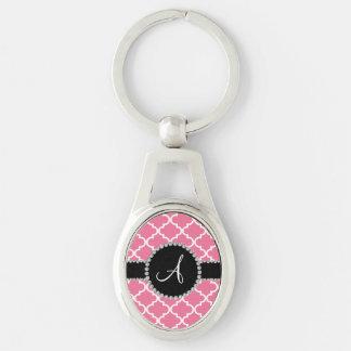 Monogram light pink moroccan quatrefoil key chains