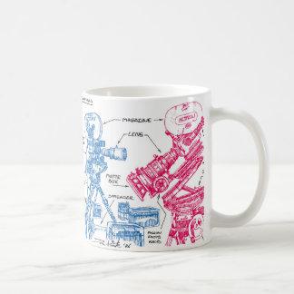 Motion Picture Cameras (color) Coffee Mug
