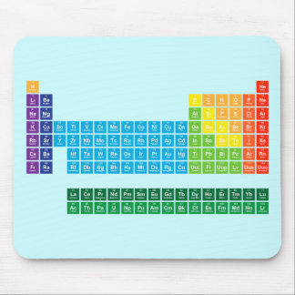 Periodic Table Mouse Pads
