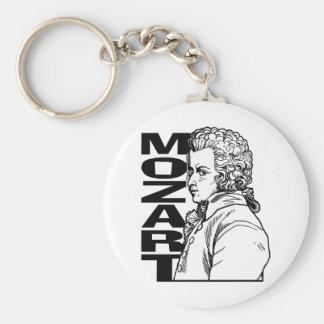 Mozart Key Ring
