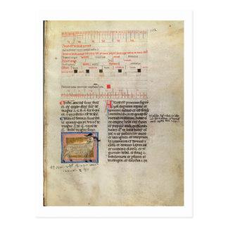 Ms Latin 7272 fol.112 Illuminated calendar page fo Postcard