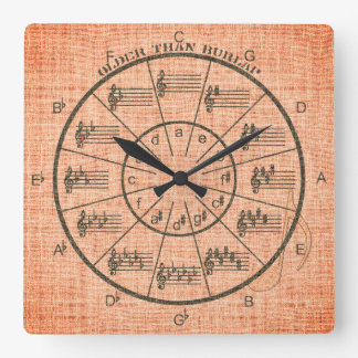 Music's Circle of Fifths Is Older Than Burlap Square Wall Clock