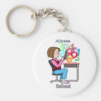 Names&Meanings - Alyssa Key Ring