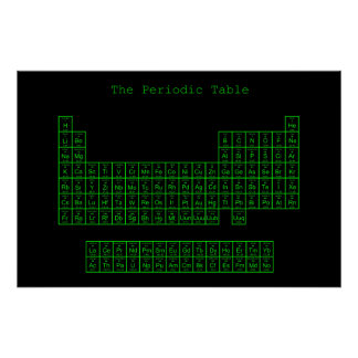 Neon Green and black Periodic Table Poster