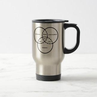 nerd venn diagram geek dweeb dork mugs