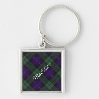 Nixon clan Plaid Scottish kilt tartan Key Ring